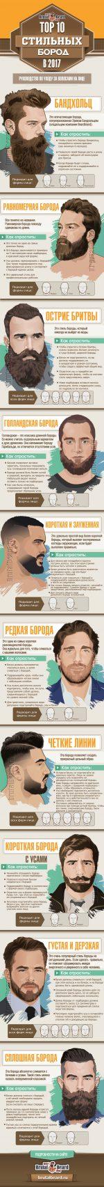 Придать форму бороде – Как придать бороде нужную форму