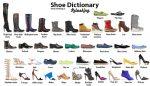 Разновидность обуви – Виды обуви — классификация в картинках