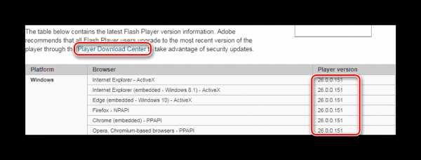 Обновить адобе – Adobe - Загрузка Adobe Flash Player