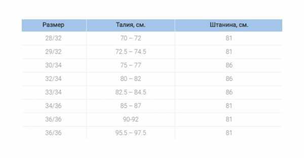 b5eef750cae30 Размеры мужских джинс таблица – Как определить размер мужских ...