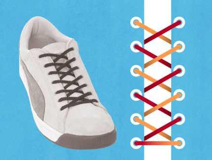 2e88b13a Пропустите шнурок через нижние отверстия с наружной стороны и потяните за  оба конца вверх, чтобы получить две равные части – А (оранжевая) и В  (красная).